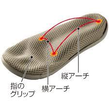 f:id:tongarashi:20190509124948j:plain