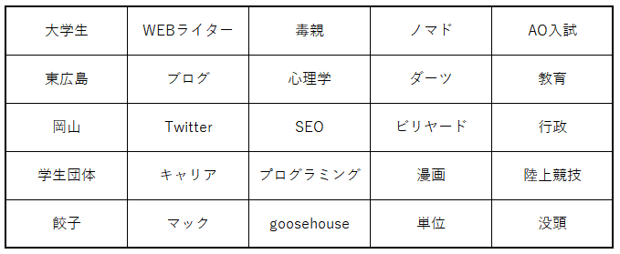 手順1のシート例
