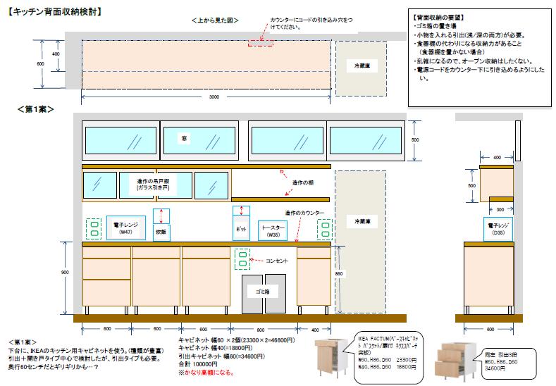 イケア ファクトゥムを使用したキッチン背面収納のイメージ図