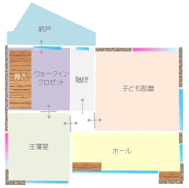 2階窓配置図
