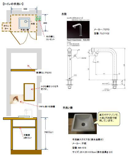 トイレの手洗いイメージ図
