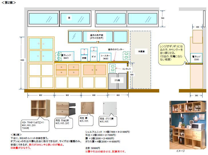 イケア トレービーを使ったキッチン背面収納のイメージ図