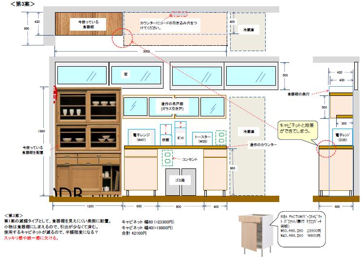 食器棚と一部造作のキッチン背面収納のイメージ図