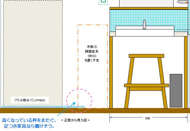 家具がおけた図