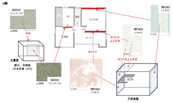壁紙の指定図2F