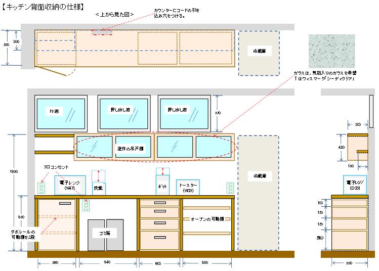 キッチンの背面収納イメージ図