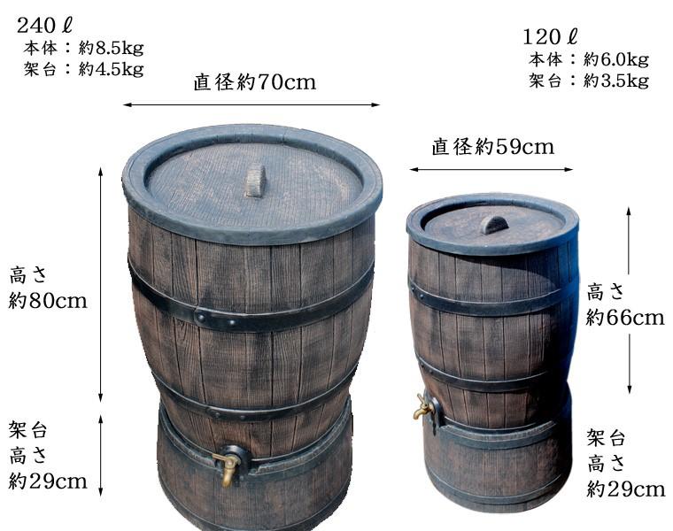 樽型雨水タンクウィリアム