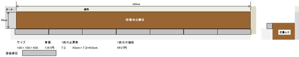 f:id:toniho:20160523105447p:plain