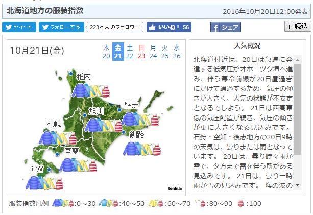 10月の北海道の服装指数