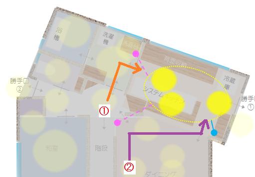 スイッチの動線説明の画像