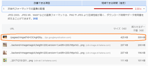 Page Speed Insightの改善項目の画面