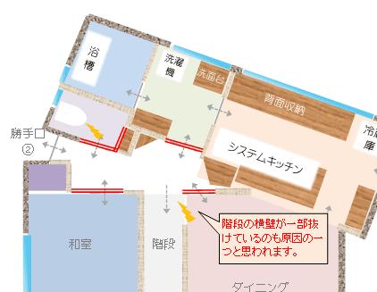 建具の配置図