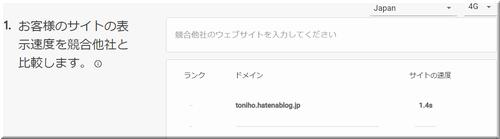Test My Siteの画面画像