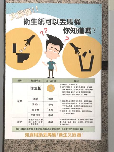 台湾の駅のポスター トイレに紙を流してよいかどうか