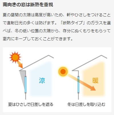 low-eガラスの断熱・遮熱タイプ別使い分け方の説明