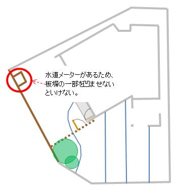 敷地の図面