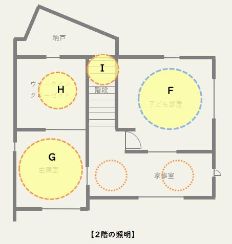 2階の照明プランの配置図