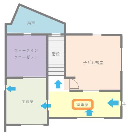 f:id:toniho:20210226121828p:plain