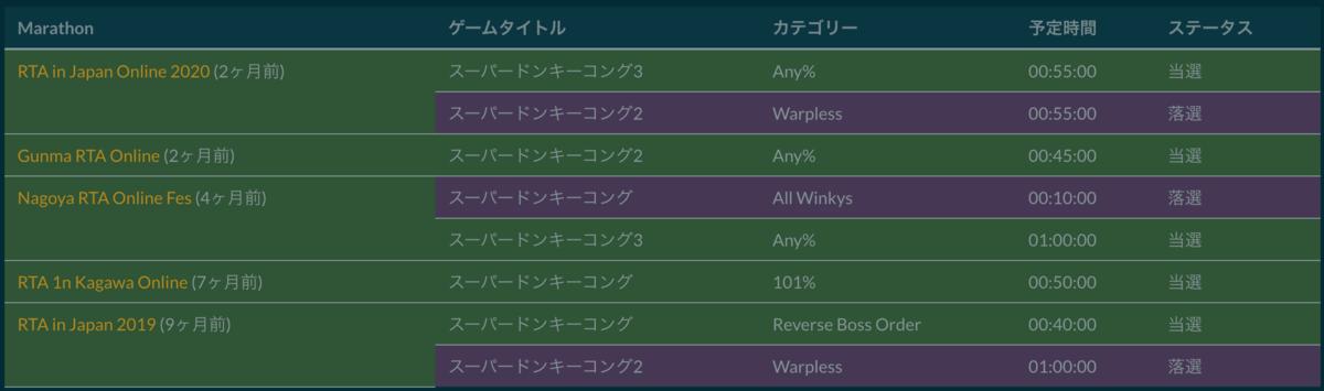 f:id:tonkotsu_tnkt:20200928234333p:plain