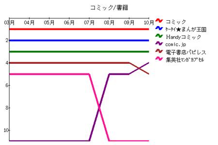 f:id:tonogata:20071016023239p:image