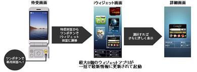 f:id:tonogata:20081115234608j:image