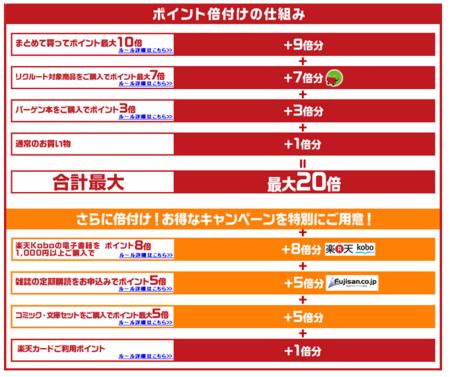 f:id:tonogata:20131202091231p:plain