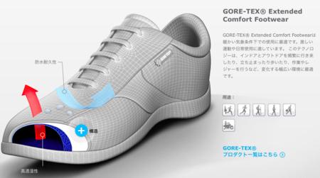GORE,TEX® Extended Comfort Footwear