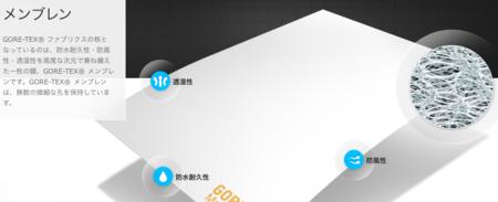f:id:tonogata:20140104055123p:plain