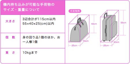 f:id:tonogata:20140126162103p:plain