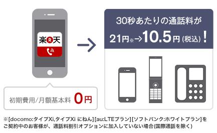 f:id:tonogata:20140128121501p:plain