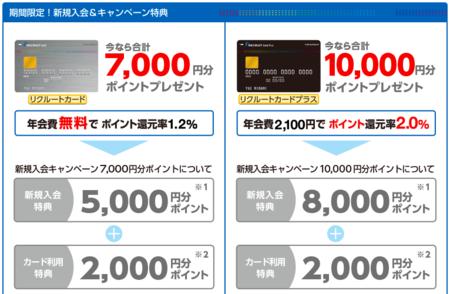 f:id:tonogata:20140202011527p:plain