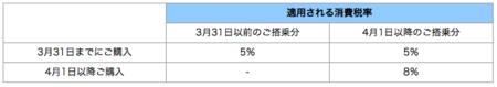 f:id:tonogata:20140210080532p:plain