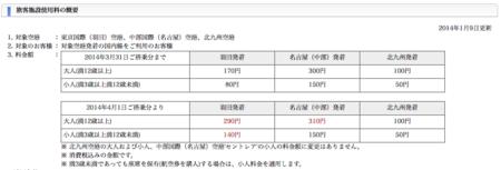 f:id:tonogata:20140210085938p:plain