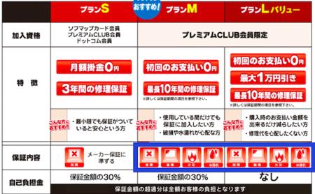 f:id:tonogata:20140215100534p:plain