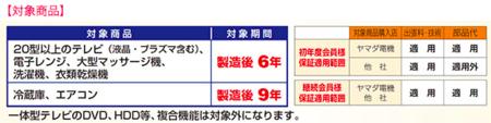 f:id:tonogata:20140215101342p:plain