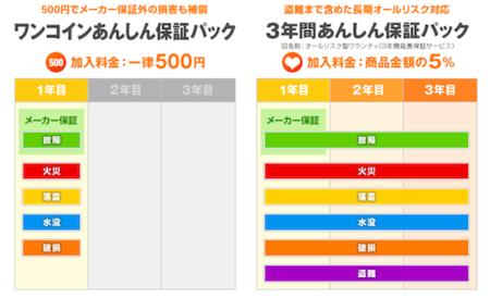 f:id:tonogata:20140215103624p:plain