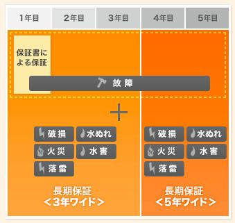f:id:tonogata:20140215130305p:plain