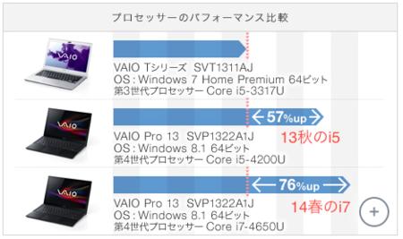 f:id:tonogata:20140216135044p:plain