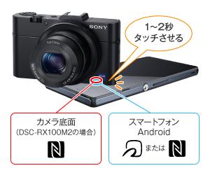 f:id:tonogata:20140307084407p:plain