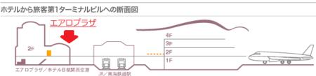 f:id:tonogata:20140312080835p:plain