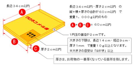 f:id:tonogata:20140320093433p:plain