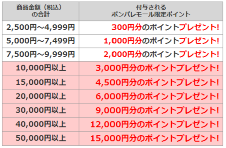 f:id:tonogata:20140326205806p:plain