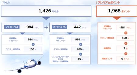 f:id:tonogata:20140401125602p:plain