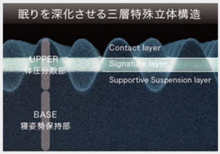 f:id:tonogata:20140525213741p:plain