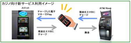 f:id:tonogata:20140619082643p:plain