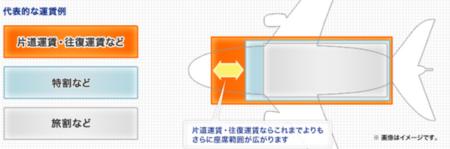 f:id:tonogata:20140817075609p:plain