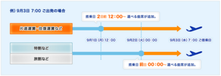 f:id:tonogata:20140817084917p:plain