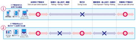 f:id:tonogata:20140824134409p:plain
