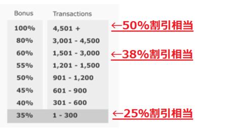 f:id:tonogata:20140903010535p:plain