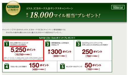 f:id:tonogata:20141005003044p:plain
